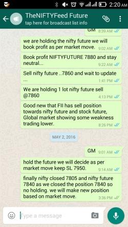 nifty future 2-May-2016