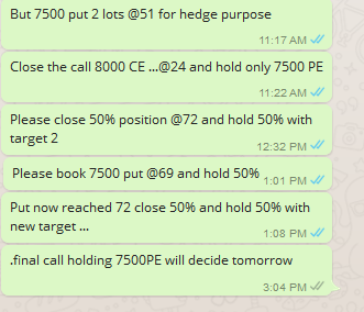nifty option 5-Apr-2016