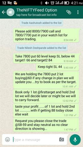 nifty Option 12-May-2016