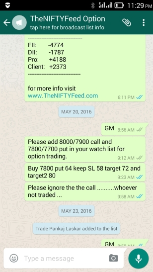 nifty Option 20-May-2016.jpg