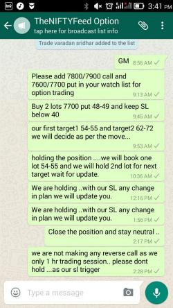 nifty Option 9-May-2016.jpg